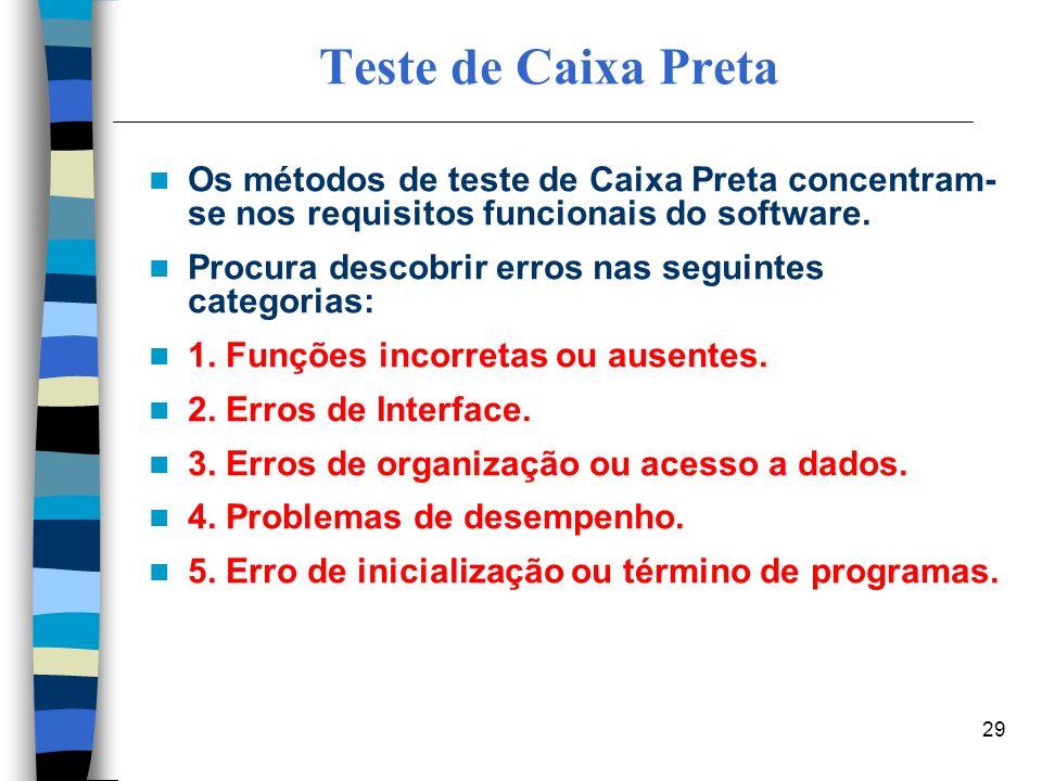 Teste de Caixa Preta Os métodos de teste de Caixa Preta concentram-se nos requisitos funcionais do software.