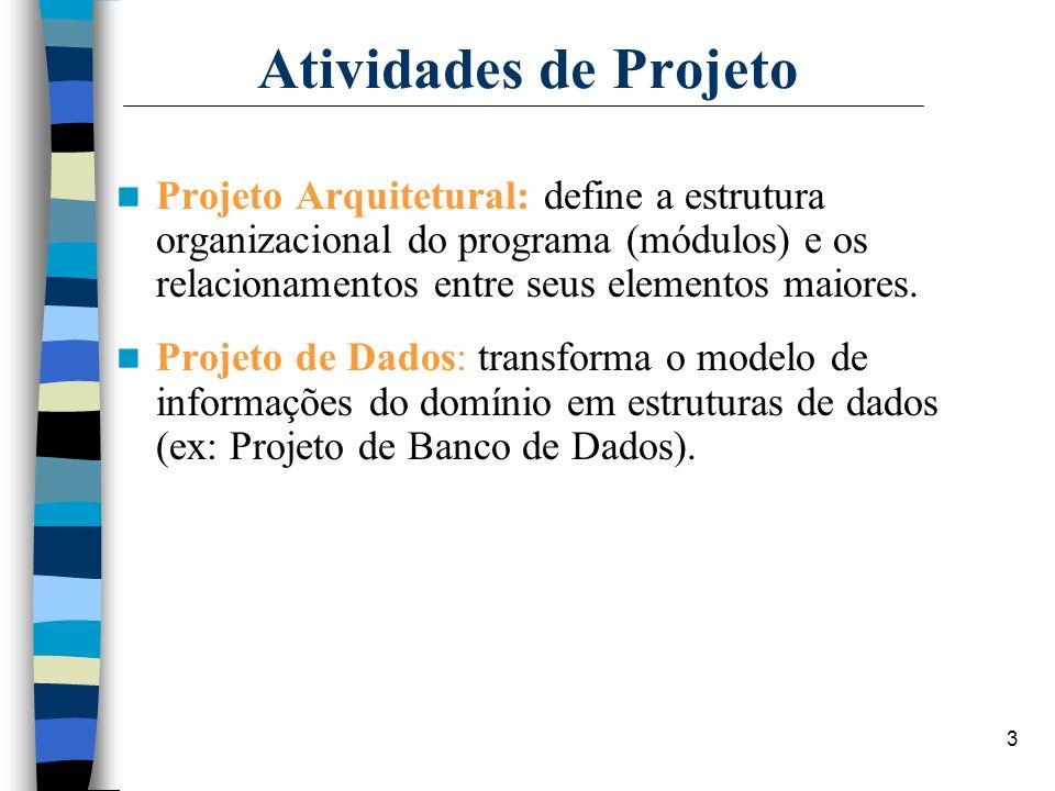 Atividades de Projeto
