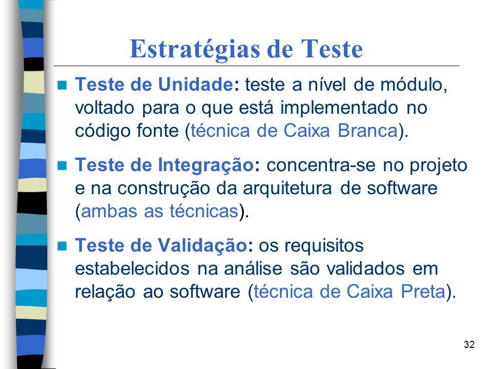 Estratégias de Teste Teste de Unidade: teste a nível de módulo, voltado para o que está implementado no código fonte (técnica de Caixa Branca).