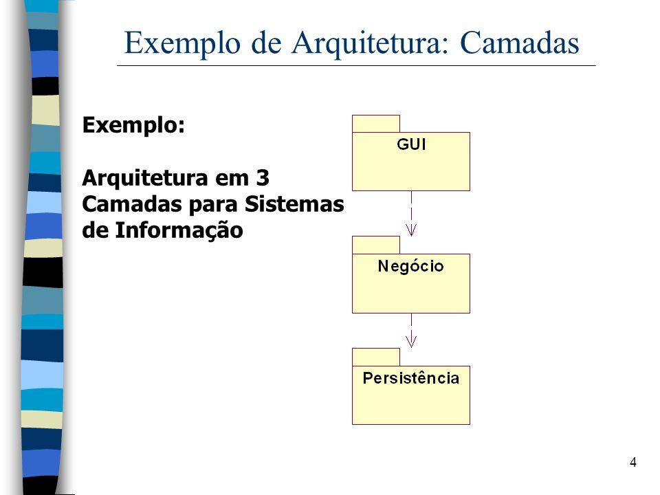 Exemplo de Arquitetura: Camadas
