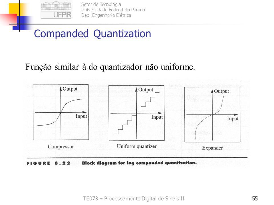 Companded Quantization
