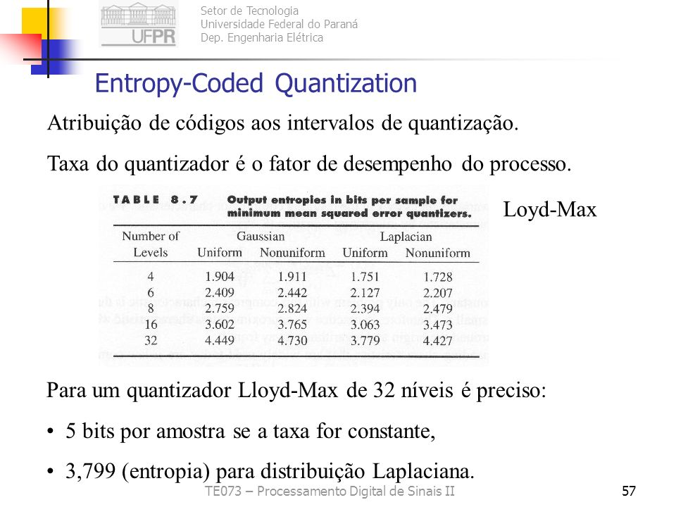 Entropy-Coded Quantization