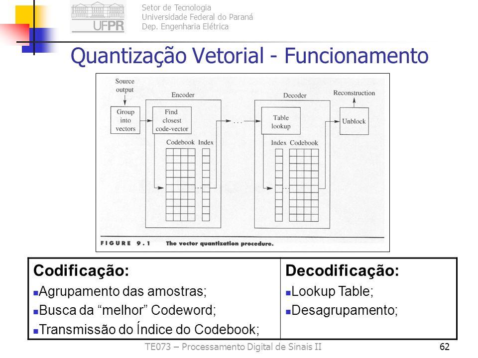 Quantização Vetorial - Funcionamento