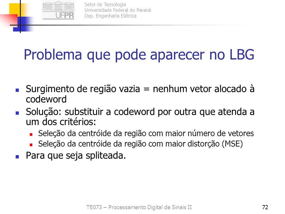 Problema que pode aparecer no LBG