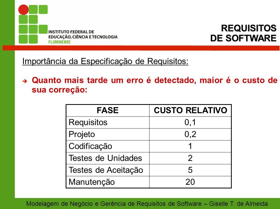REQUISITOS DE SOFTWARE Importância da Especificação de Requisitos: