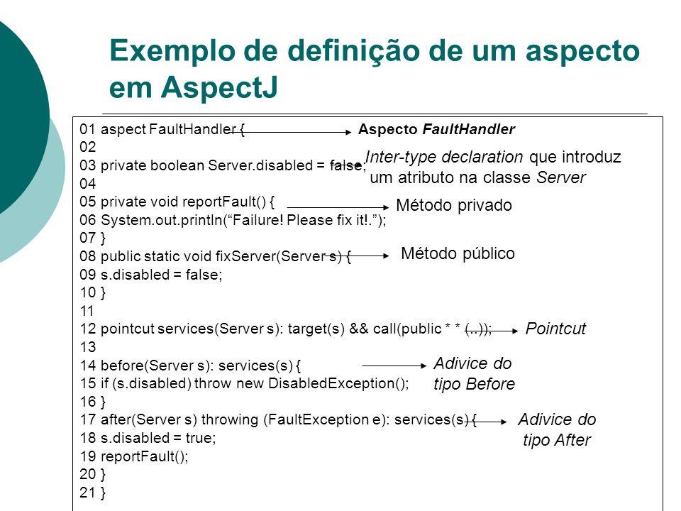 Exemplo de definição de um aspecto em AspectJ