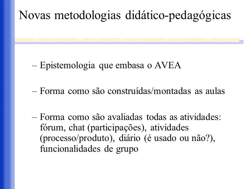 Novas metodologias didático-pedagógicas
