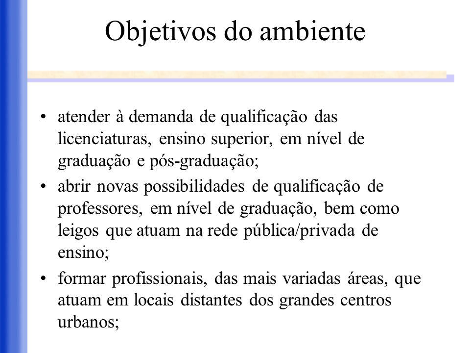 Objetivos do ambienteatender à demanda de qualificação das licenciaturas, ensino superior, em nível de graduação e pós-graduação;
