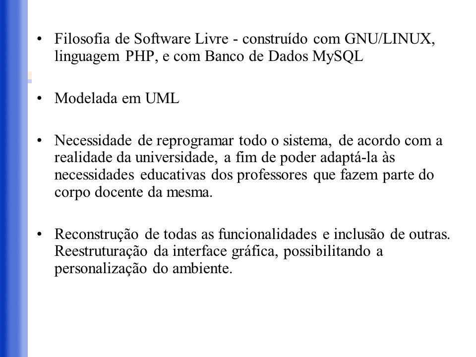 Filosofia de Software Livre - construído com GNU/LINUX, linguagem PHP, e com Banco de Dados MySQL