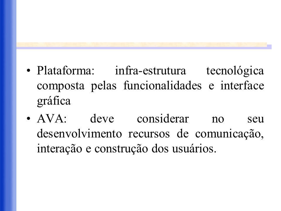 Plataforma: infra-estrutura tecnológica composta pelas funcionalidades e interface gráfica