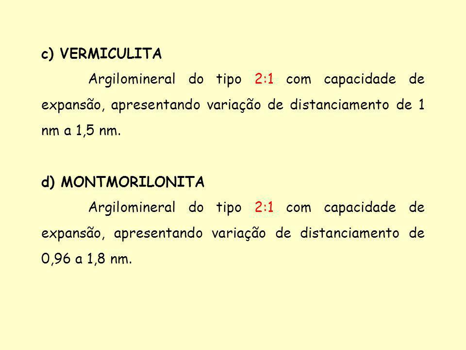 c) VERMICULITA Argilomineral do tipo 2:1 com capacidade de expansão, apresentando variação de distanciamento de 1 nm a 1,5 nm.