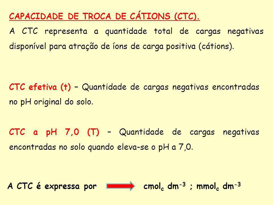 CAPACIDADE DE TROCA DE CÁTIONS (CTC).