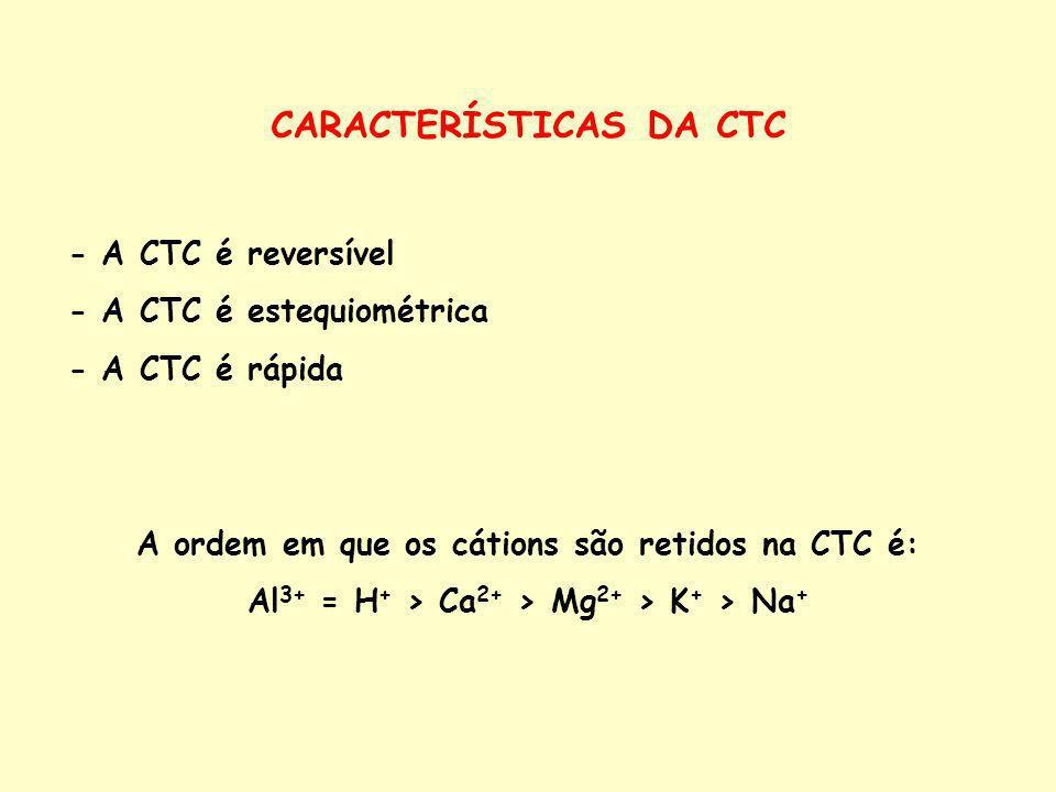 CARACTERÍSTICAS DA CTC
