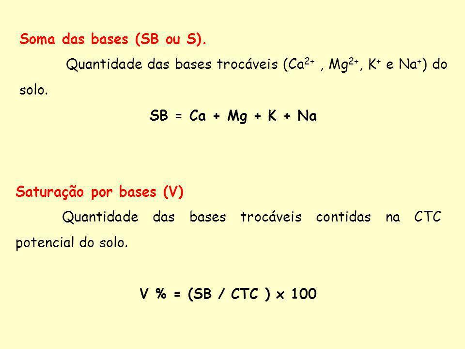 Soma das bases (SB ou S). Quantidade das bases trocáveis (Ca2+ , Mg2+, K+ e Na+) do solo. SB = Ca + Mg + K + Na.