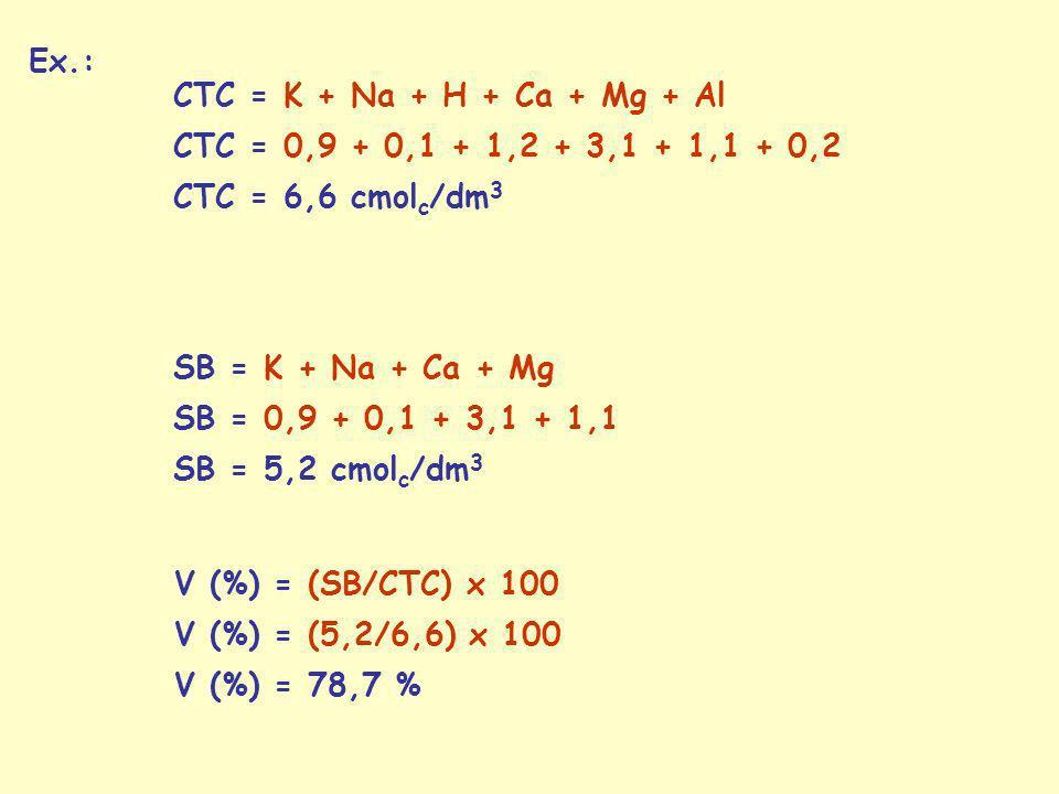 Ex.: CTC = K + Na + H + Ca + Mg + Al. CTC = 0,9 + 0,1 + 1,2 + 3,1 + 1,1 + 0,2. CTC = 6,6 cmolc/dm3.