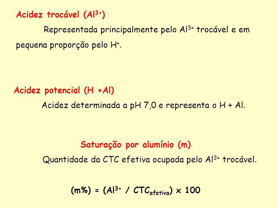 (m%) = (Al3+ / CTCefetiva) x 100