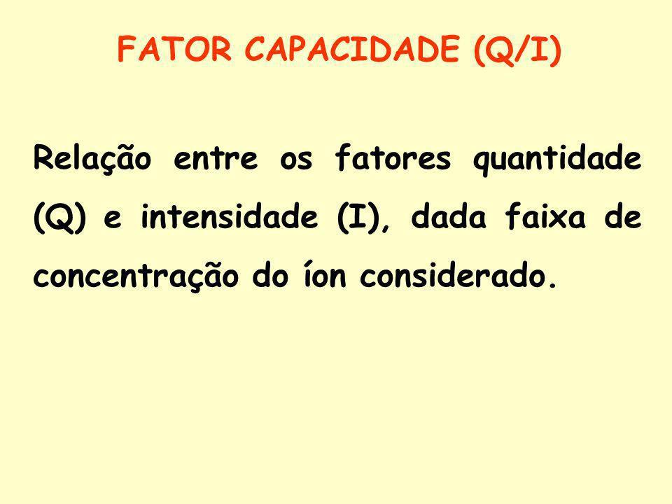FATOR CAPACIDADE (Q/I)