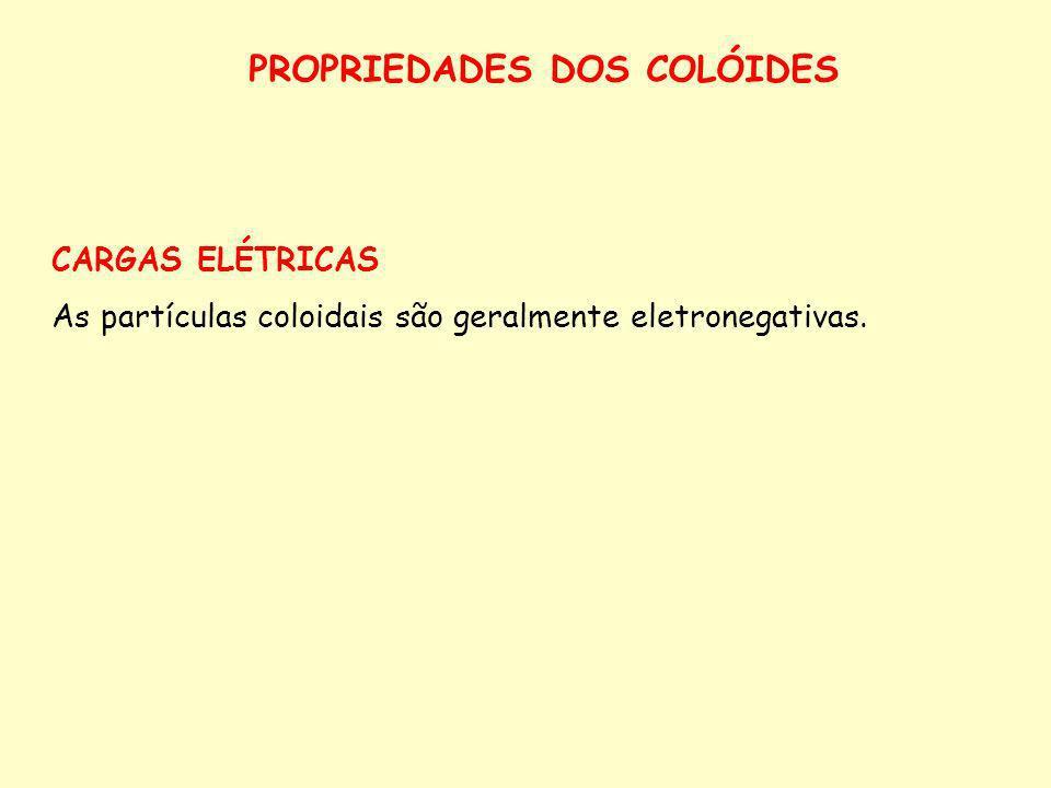PROPRIEDADES DOS COLÓIDES