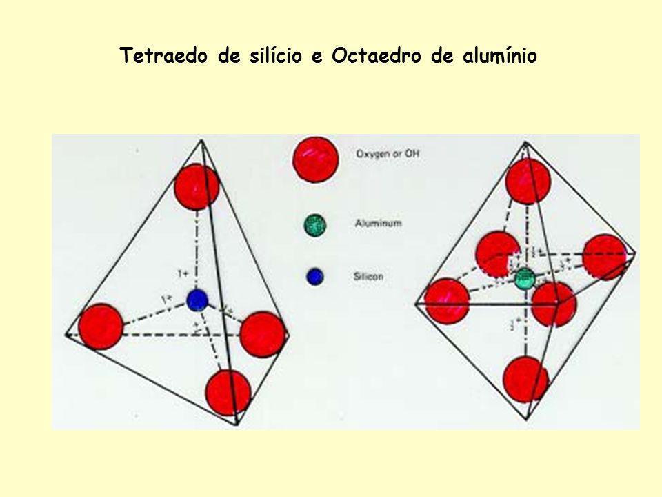 Tetraedo de silício e Octaedro de alumínio