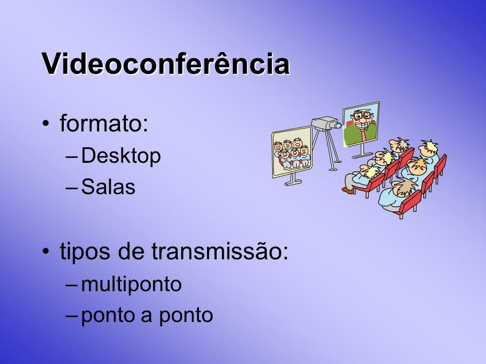 Videoconferência formato: tipos de transmissão: Desktop Salas