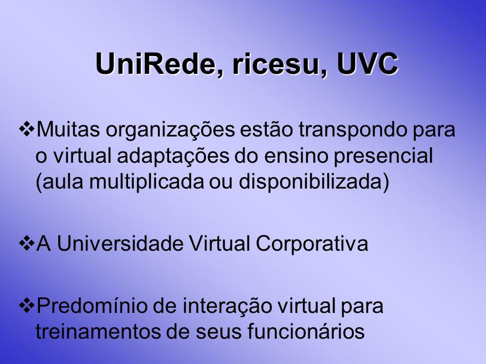 UniRede, ricesu, UVCMuitas organizações estão transpondo para o virtual adaptações do ensino presencial (aula multiplicada ou disponibilizada)