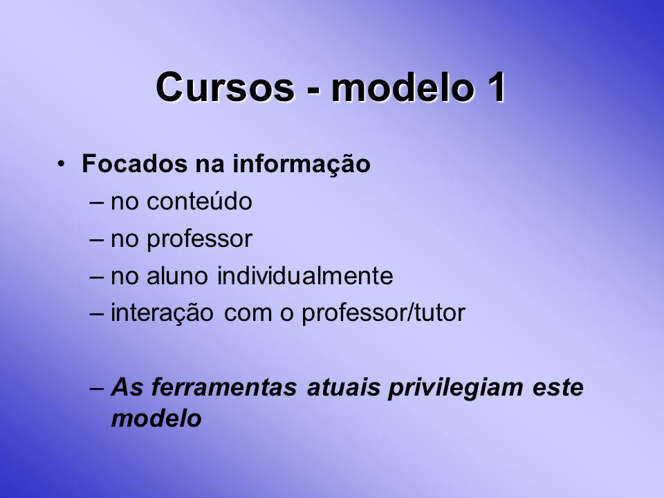 Cursos - modelo 1 Focados na informação no conteúdo no professor