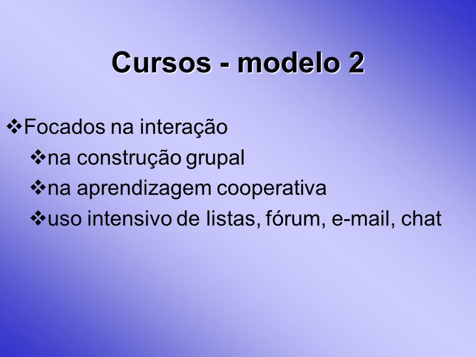 Cursos - modelo 2 Focados na interação na construção grupal