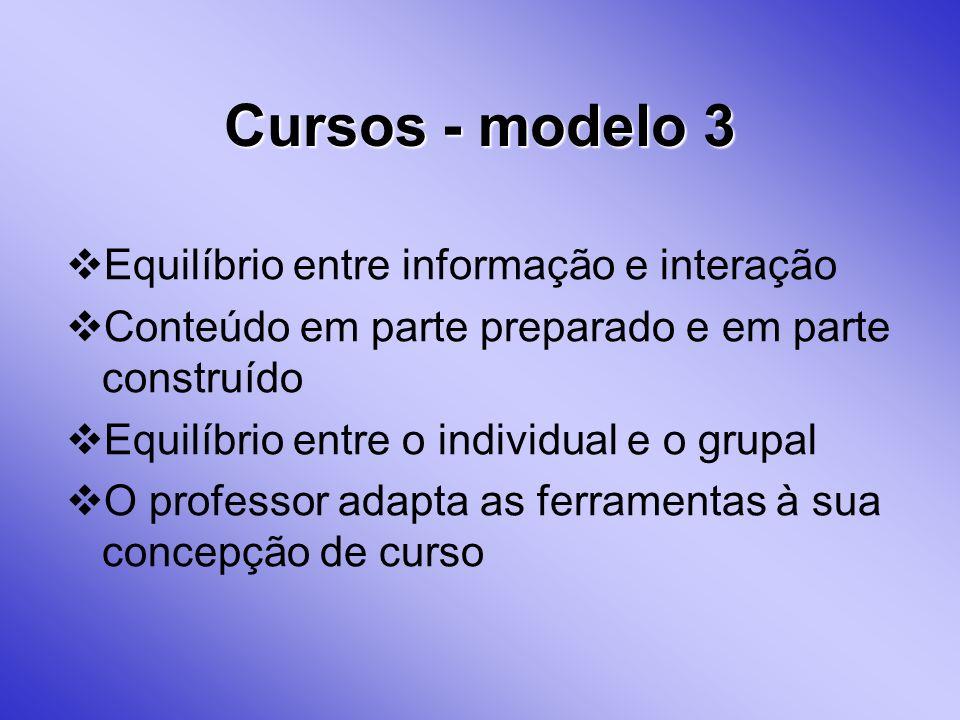 Cursos - modelo 3 Equilíbrio entre informação e interação