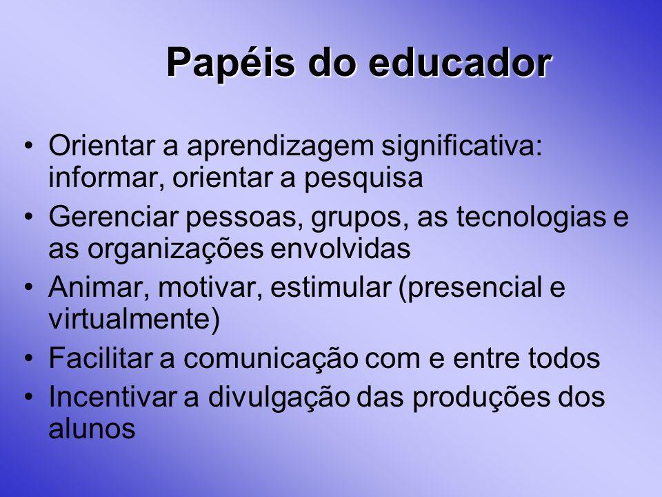 Papéis do educador Orientar a aprendizagem significativa: informar, orientar a pesquisa.