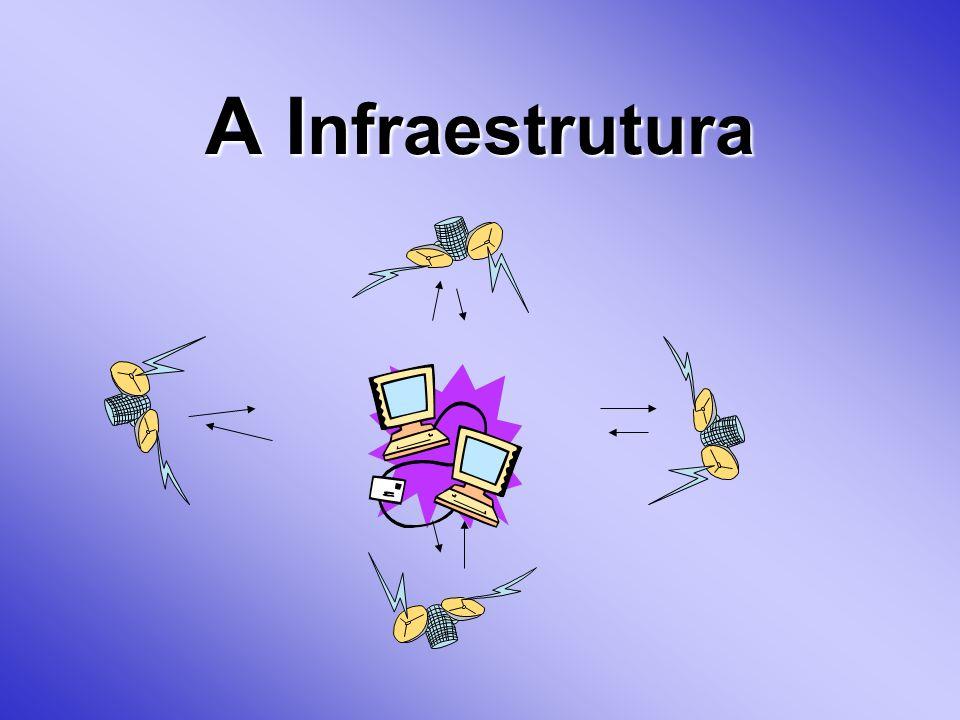 A Infraestrutura