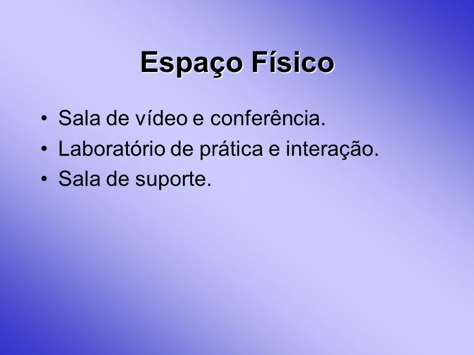 Espaço Físico Sala de vídeo e conferência.