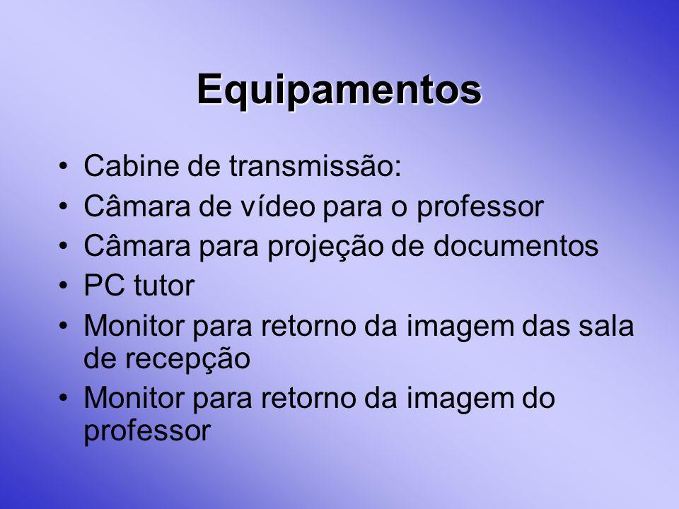 Equipamentos Cabine de transmissão: Câmara de vídeo para o professor