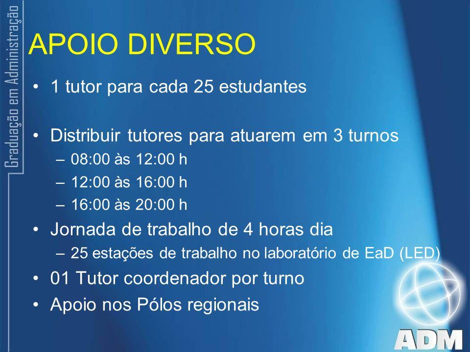 APOIO DIVERSO 1 tutor para cada 25 estudantes