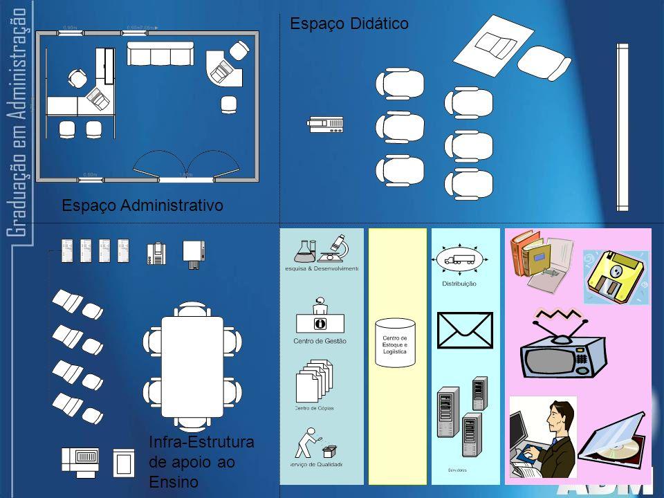 Espaço Didático Espaço Administrativo Infra-Estrutura de apoio ao Ensino