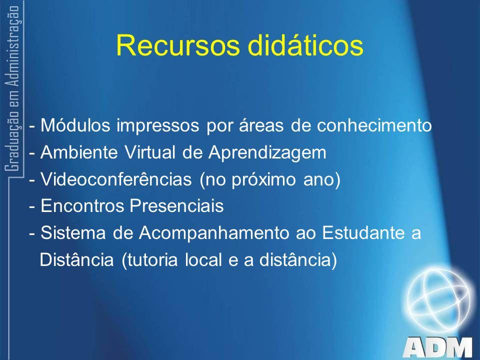 Recursos didáticos - Módulos impressos por áreas de conhecimento