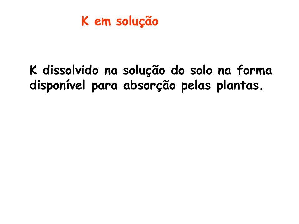 K em solução K dissolvido na solução do solo na forma disponível para absorção pelas plantas.