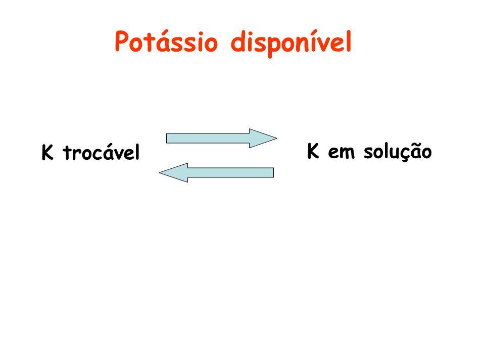 Potássio disponível K trocável K em solução