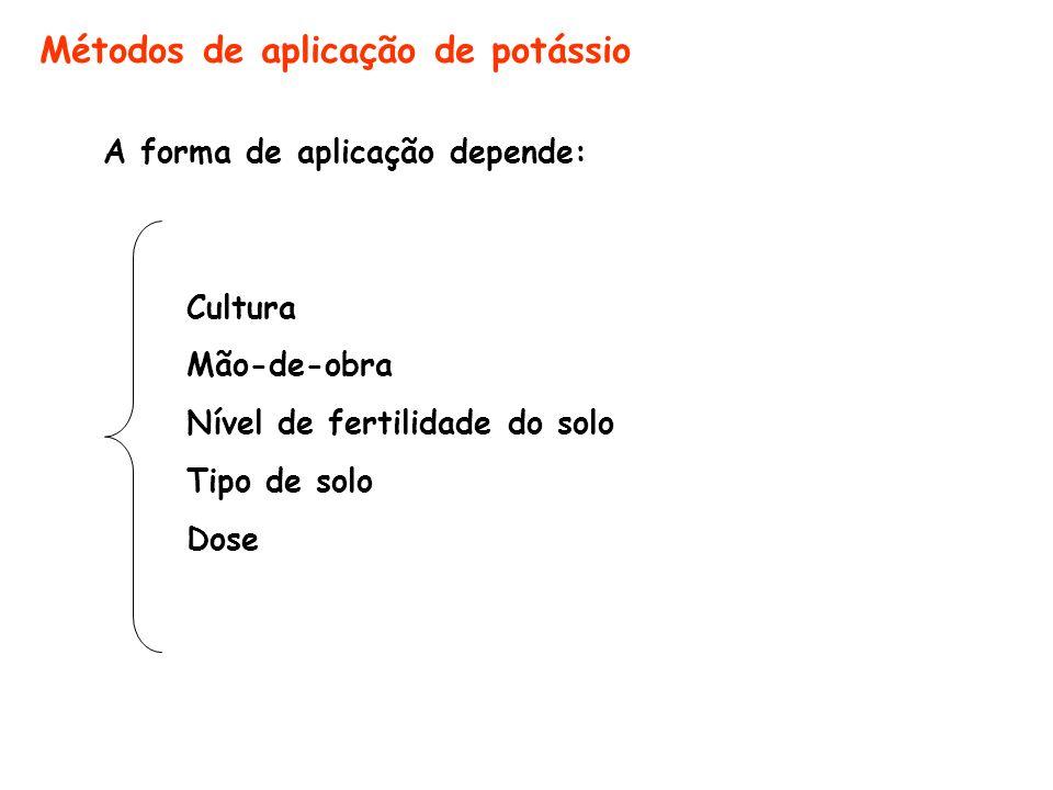 Métodos de aplicação de potássio