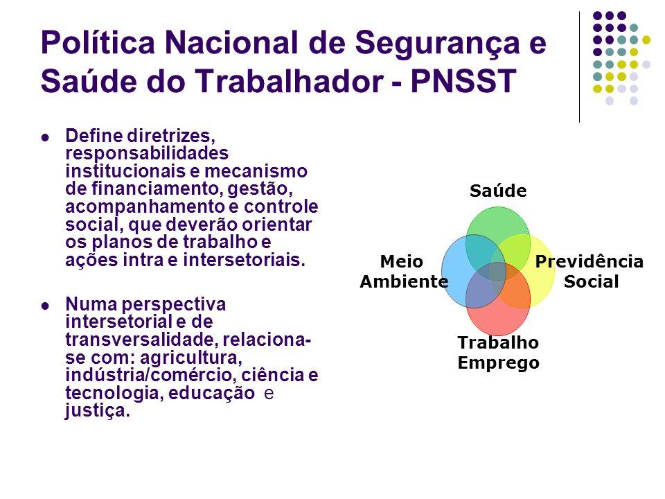 Política Nacional de Segurança e Saúde do Trabalhador - PNSST