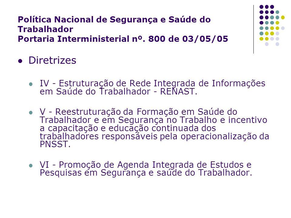 Política Nacional de Segurança e Saúde do Trabalhador Portaria Interministerial nº. 800 de 03/05/05