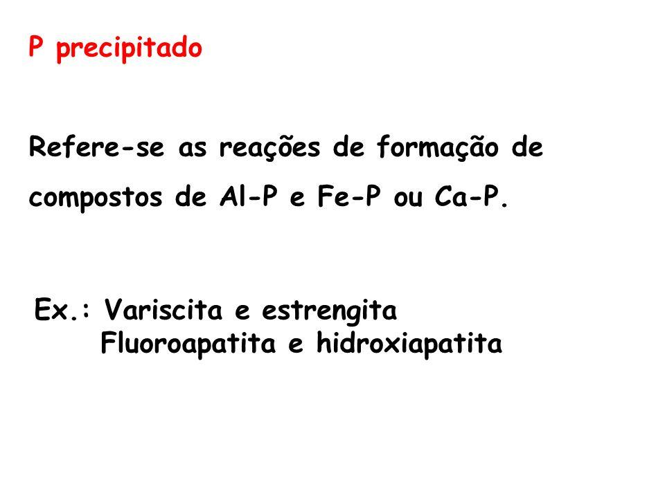 P precipitado Refere-se as reações de formação de compostos de Al-P e Fe-P ou Ca-P. Ex.: Variscita e estrengita.