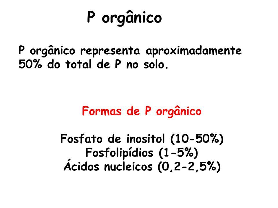 Fosfato de inositol (10-50%)