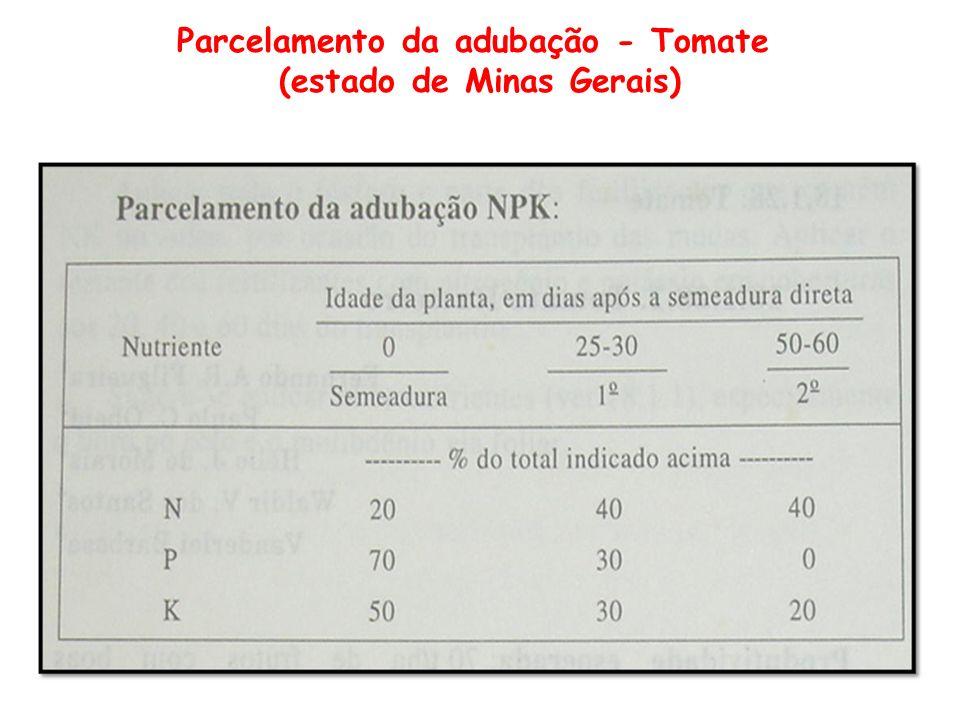 Parcelamento da adubação - Tomate (estado de Minas Gerais)