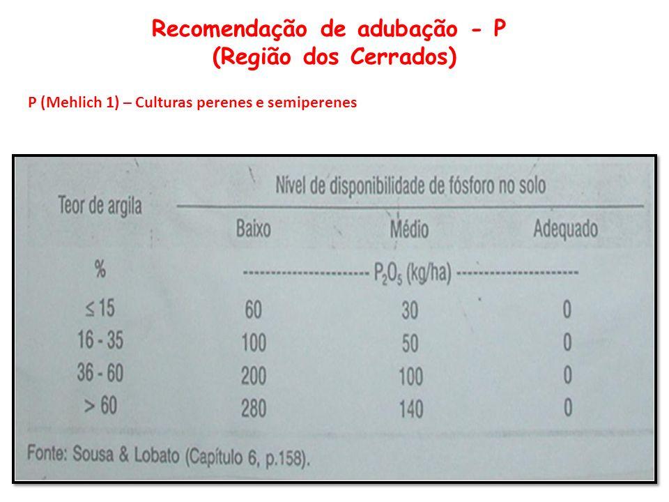 Recomendação de adubação - P