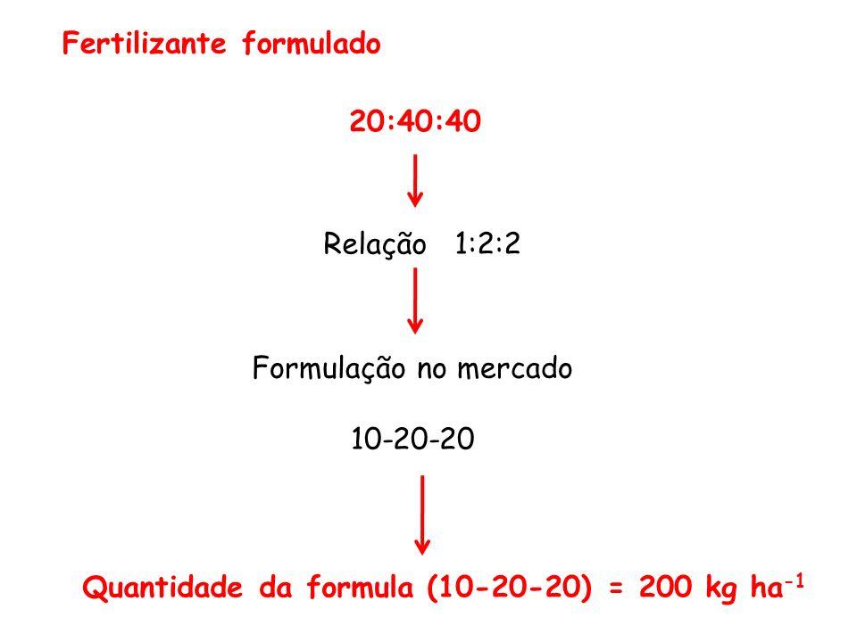 Fertilizante formulado