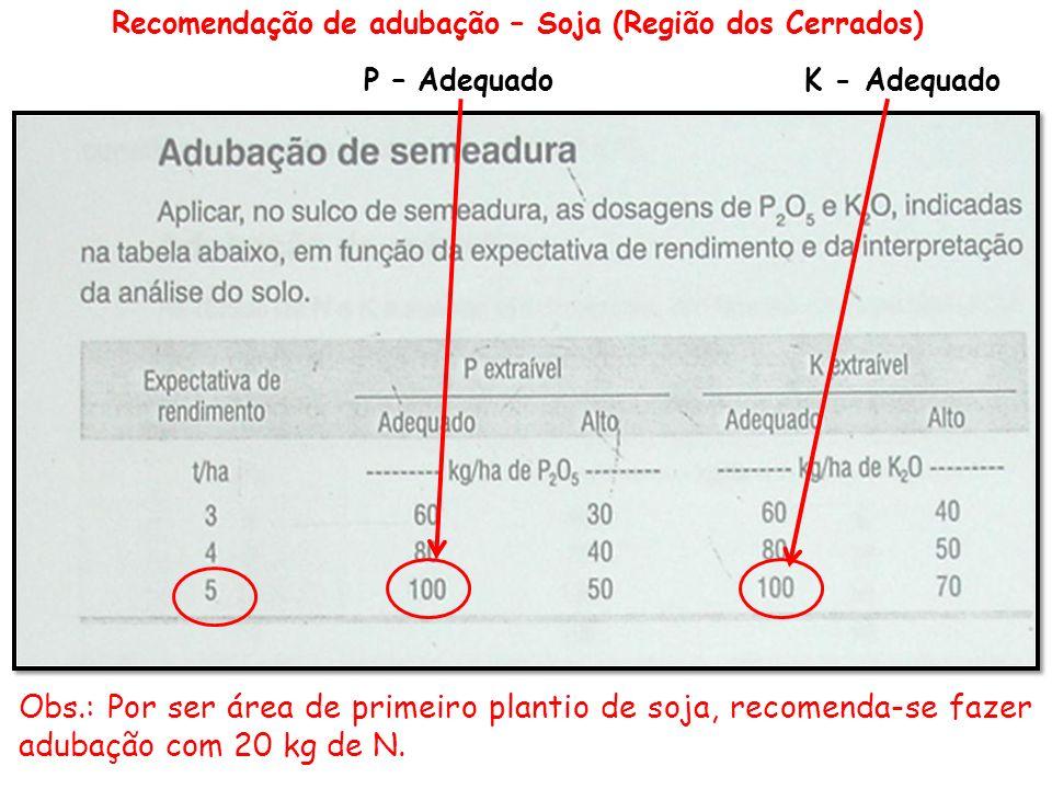 Recomendação de adubação – Soja (Região dos Cerrados)