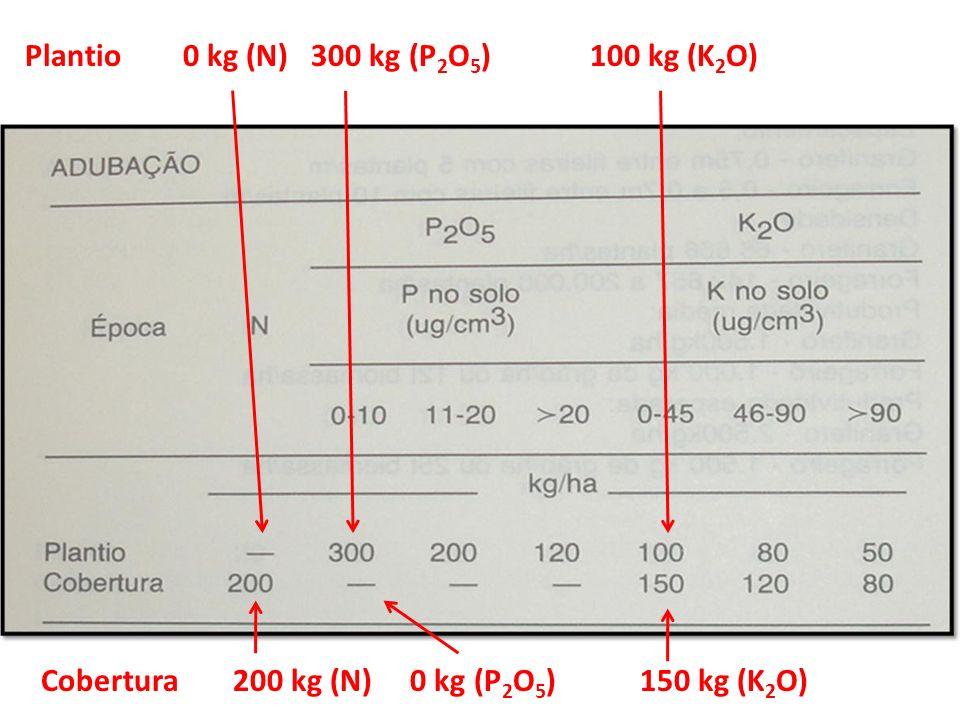 Plantio 0 kg (N) 300 kg (P2O5) 100 kg (K2O)