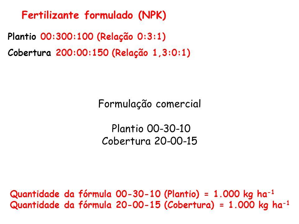 Fertilizante formulado (NPK)