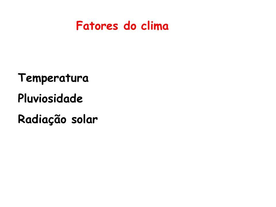 Fatores do clima Temperatura Pluviosidade Radiação solar