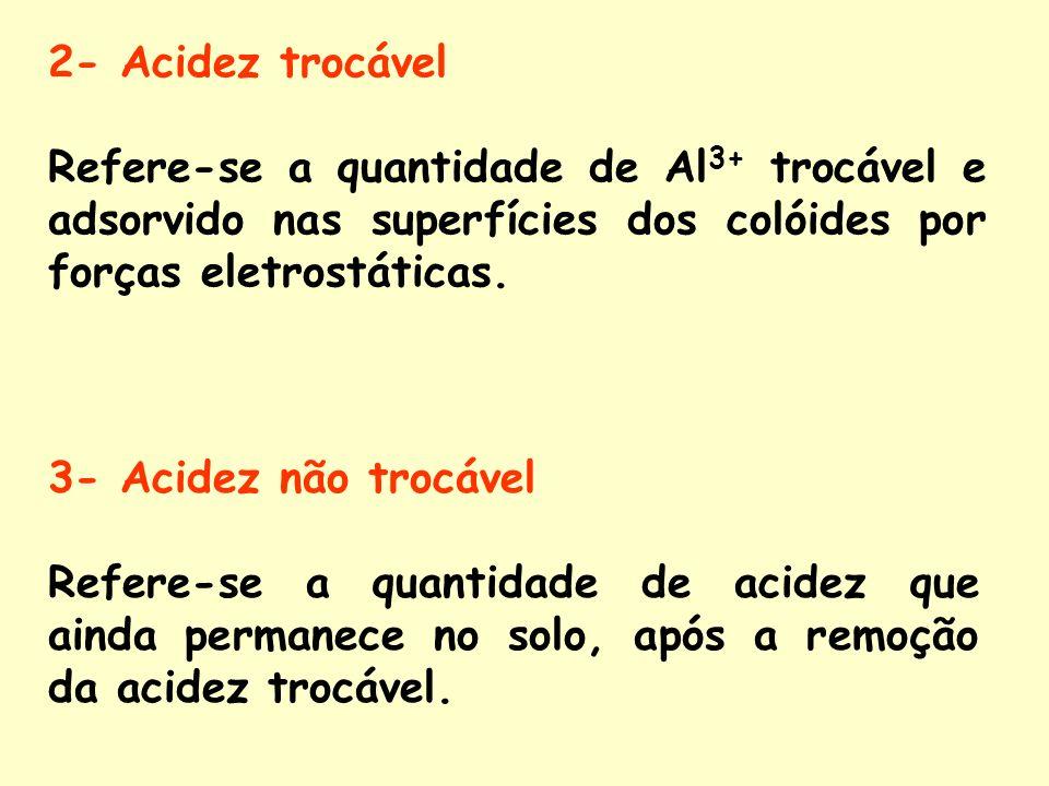 2- Acidez trocável Refere-se a quantidade de Al3+ trocável e adsorvido nas superfícies dos colóides por forças eletrostáticas.